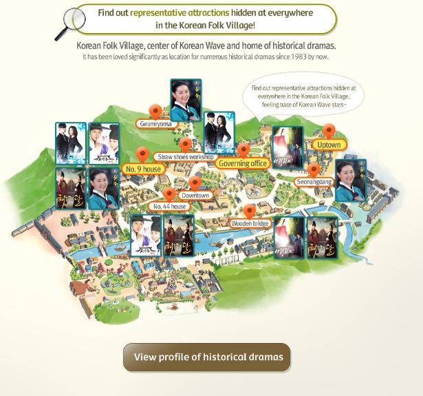 Mapa com as localizações dos lugares da vila onde foram gravadas cenas de dramas. Arte: Korean Folk Village Oficial Site.